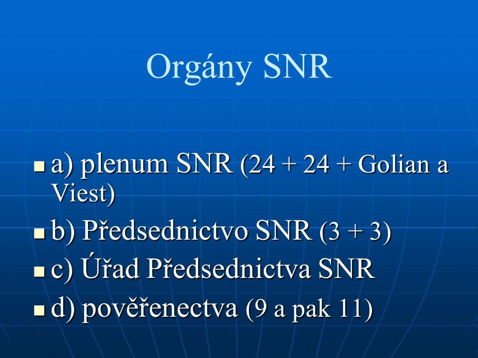 Orgány SNR a) plenum SNR (24 + 24 + Golian a Viest) a) plenum SNR (24 + 24 + Golian a Viest) b) Předsednictvo SNR (3 + 3) b) Předsednictvo SNR (3 + 3)