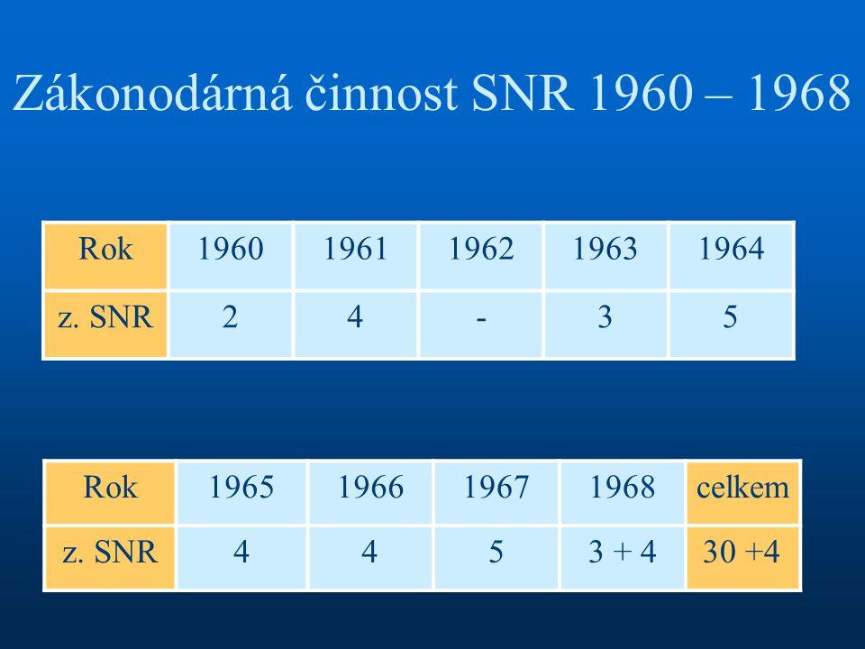 Zákonodárná činnost SNR 1960 – 1968 Rok19601961196219631964 z. SNR24-35 Rok1965196619671968celkem z. SNR4453 + 4 30 +4