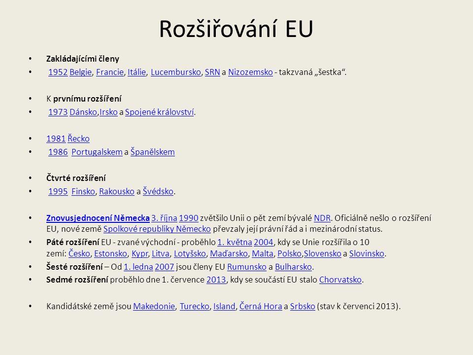 """Rozšiřování EU Zakládajícími členy 1952 Belgie, Francie, Itálie, Lucembursko, SRN a Nizozemsko - takzvaná """"šestka .1952BelgieFrancieItálieLucemburskoSRNNizozemsko K prvnímu rozšíření 1973 Dánsko,Irsko a Spojené království.1973DánskoIrskoSpojené království 1981 Řecko 1981Řecko 1986 Portugalskem a Španělskem 1986PortugalskemŠpanělskem Čtvrté rozšíření 1995 Finsko, Rakousko a Švédsko.1995FinskoRakouskoŠvédsko Znovusjednocení Německa 3."""