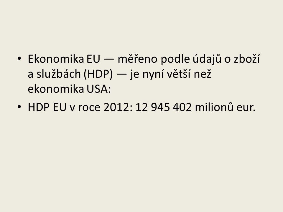 Ekonomika EU — měřeno podle údajů o zboží a službách (HDP) — je nyní větší než ekonomika USA: HDP EU v roce 2012: 12 945 402 milionů eur.