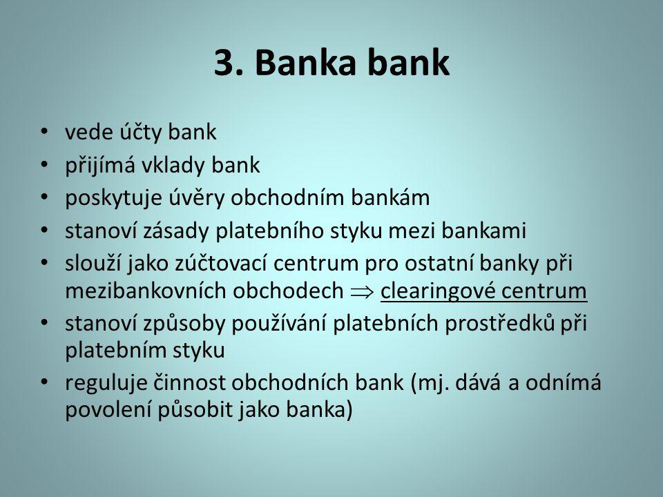 3. Banka bank vede účty bank přijímá vklady bank poskytuje úvěry obchodním bankám stanoví zásady platebního styku mezi bankami slouží jako zúčtovací c