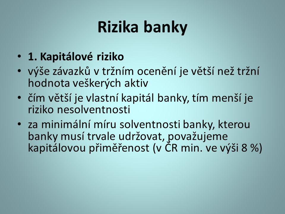 Rizika banky 1. Kapitálové riziko výše závazků v tržním ocenění je větší než tržní hodnota veškerých aktiv čím větší je vlastní kapitál banky, tím men