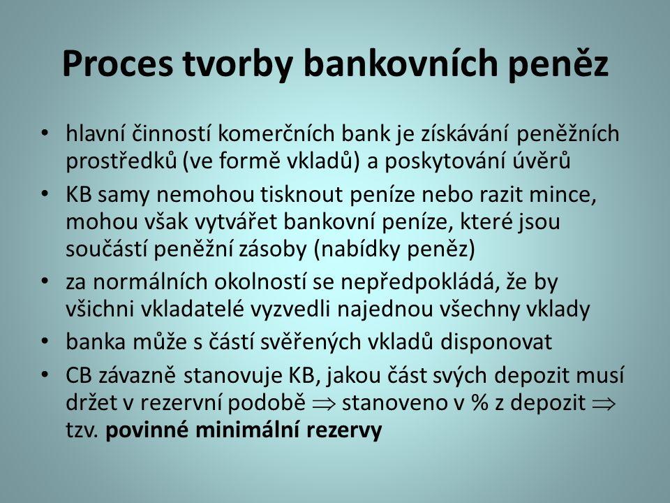 Proces tvorby bankovních peněz hlavní činností komerčních bank je získávání peněžních prostředků (ve formě vkladů) a poskytování úvěrů KB samy nemohou
