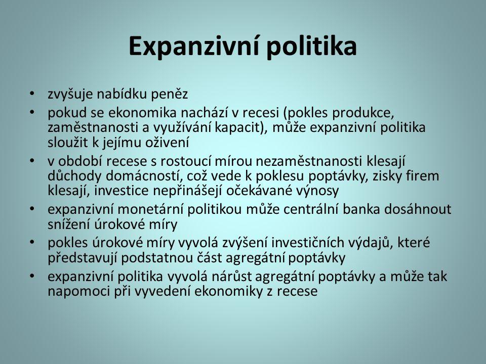 Expanzivní politika zvyšuje nabídku peněz pokud se ekonomika nachází v recesi (pokles produkce, zaměstnanosti a využívání kapacit), může expanzivní po