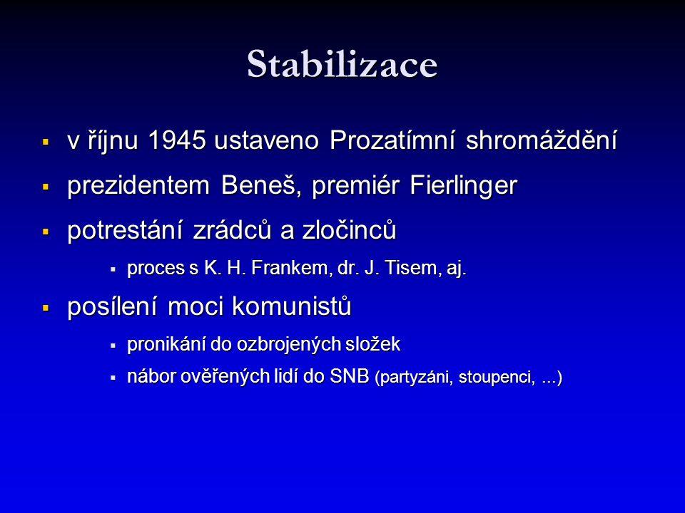 Stabilizace  v říjnu 1945 ustaveno Prozatímní shromáždění  prezidentem Beneš, premiér Fierlinger  potrestání zrádců a zločinců  proces s K.