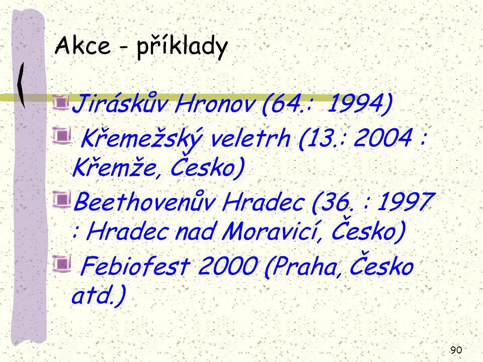 90 Akce - příklady Jiráskův Hronov (64.: 1994) Křemežský veletrh (13.: 2004 : Křemže, Česko) Beethovenův Hradec (36. : 1997 : Hradec nad Moravicí, Čes