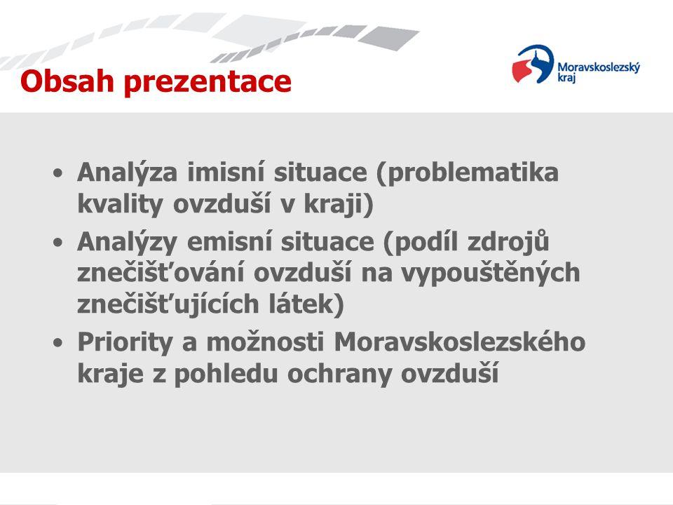 Obsah prezentace Analýza imisní situace (problematika kvality ovzduší v kraji) Analýzy emisní situace (podíl zdrojů znečišťování ovzduší na vypouštěný