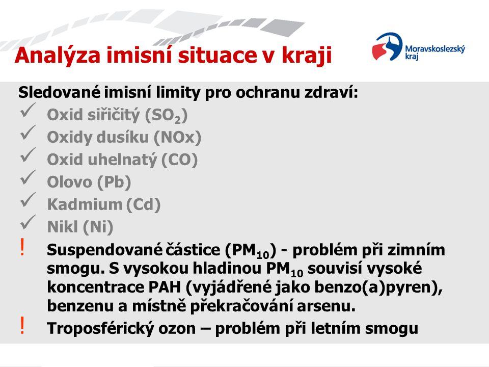 Sledované imisní limity pro ochranu zdraví: Oxid siřičitý (SO 2 ) Oxidy dusíku (NOx) Oxid uhelnatý (CO) Olovo (Pb) Kadmium (Cd) Nikl (Ni) ! Suspendova