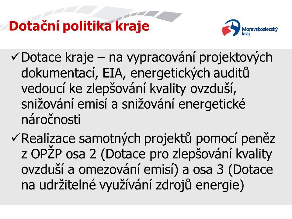 Dotační politika kraje Dotace kraje – na vypracování projektových dokumentací, EIA, energetických auditů vedoucí ke zlepšování kvality ovzduší, snižov