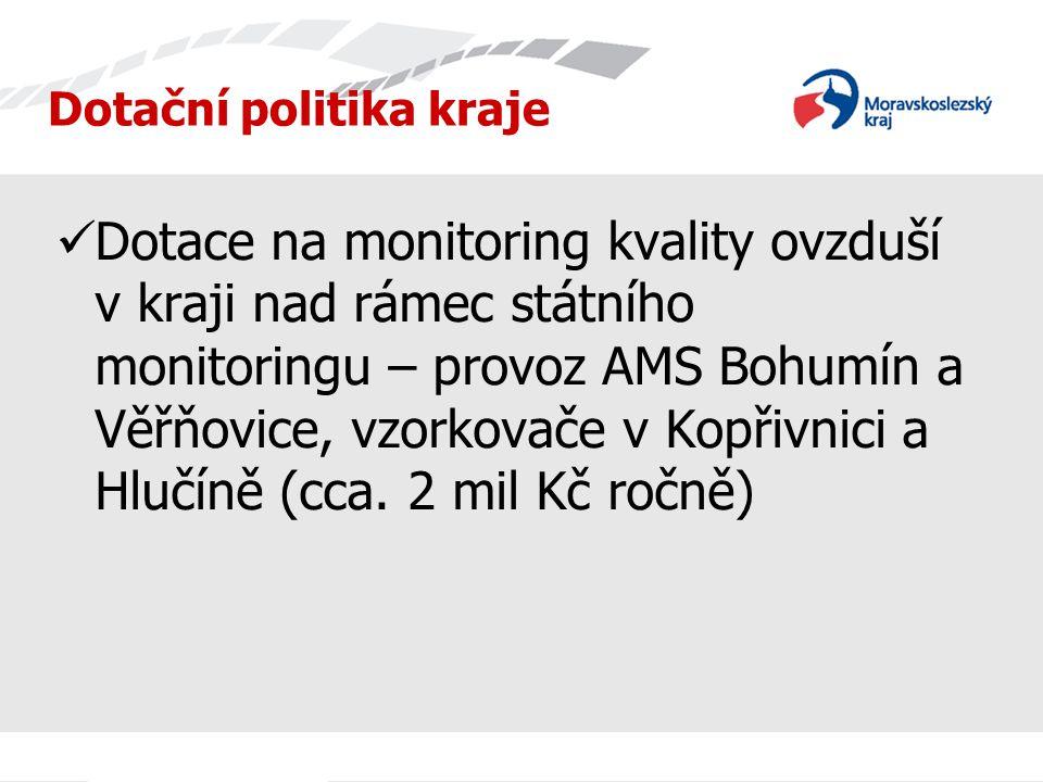 Dotační politika kraje Dotace na monitoring kvality ovzduší v kraji nad rámec státního monitoringu – provoz AMS Bohumín a Věřňovice, vzorkovače v Kopř