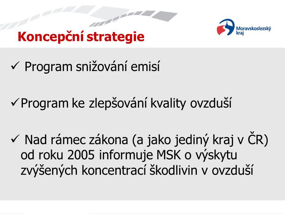 Koncepční strategie Program snižování emisí Program ke zlepšování kvality ovzduší Nad rámec zákona (a jako jediný kraj v ČR) od roku 2005 informuje MS