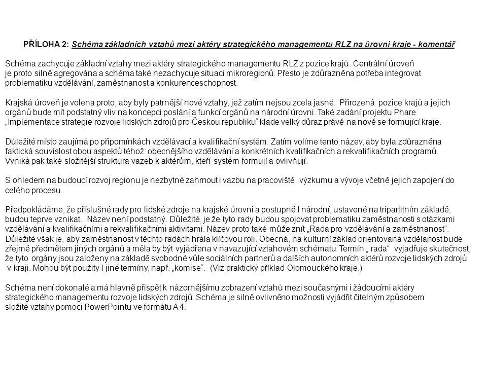 PŘÍLOHA 2: Schéma základních vztahů mezi aktéry strategického managementu RLZ na úrovni kraje - komentář Schéma zachycuje základní vztahy mezi aktéry strategického managementu RLZ z pozice krajů.