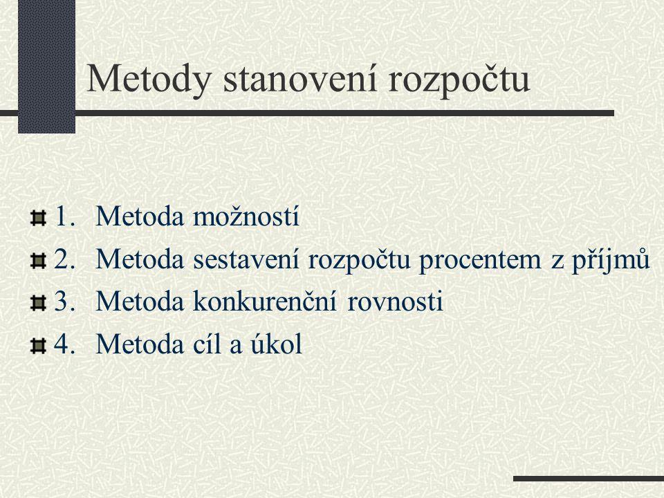 Metody stanovení rozpočtu 1.Metoda možností 2.Metoda sestavení rozpočtu procentem z příjmů 3.Metoda konkurenční rovnosti 4.Metoda cíl a úkol