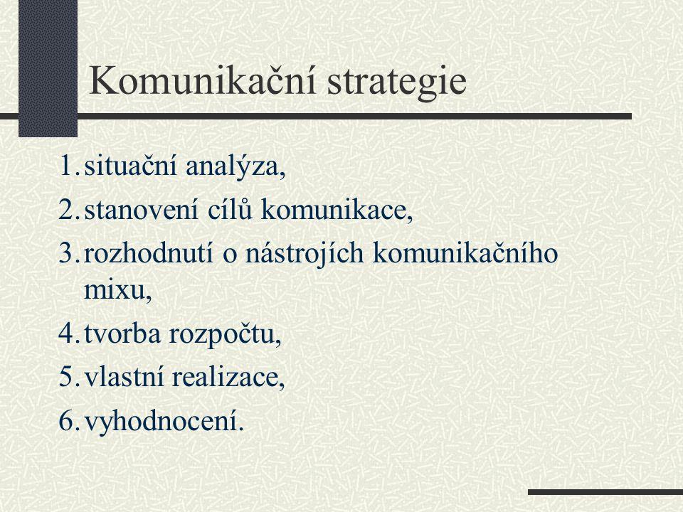 Komunikační strategie 1.situační analýza, 2.stanovení cílů komunikace, 3.rozhodnutí o nástrojích komunikačního mixu, 4.tvorba rozpočtu, 5.vlastní real