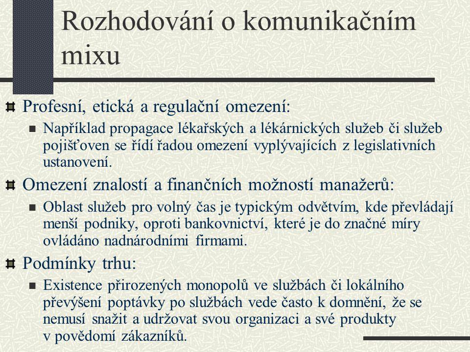 Rozhodování o komunikačním mixu Profesní, etická a regulační omezení: Například propagace lékařských a lékárnických služeb či služeb pojišťoven se říd
