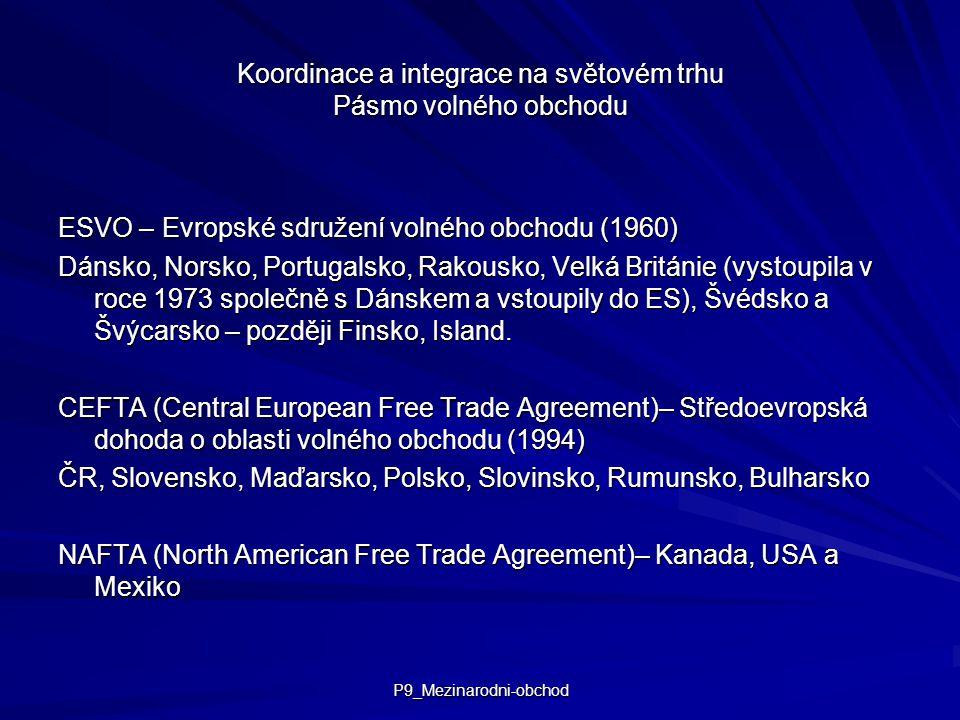 P9_Mezinarodni-obchod Koordinace a integrace na světovém trhu Pásmo volného obchodu ESVO – Evropské sdružení volného obchodu (1960) Dánsko, Norsko, Portugalsko, Rakousko, Velká Británie (vystoupila v roce 1973 společně s Dánskem a vstoupily do ES), Švédsko a Švýcarsko – později Finsko, Island.