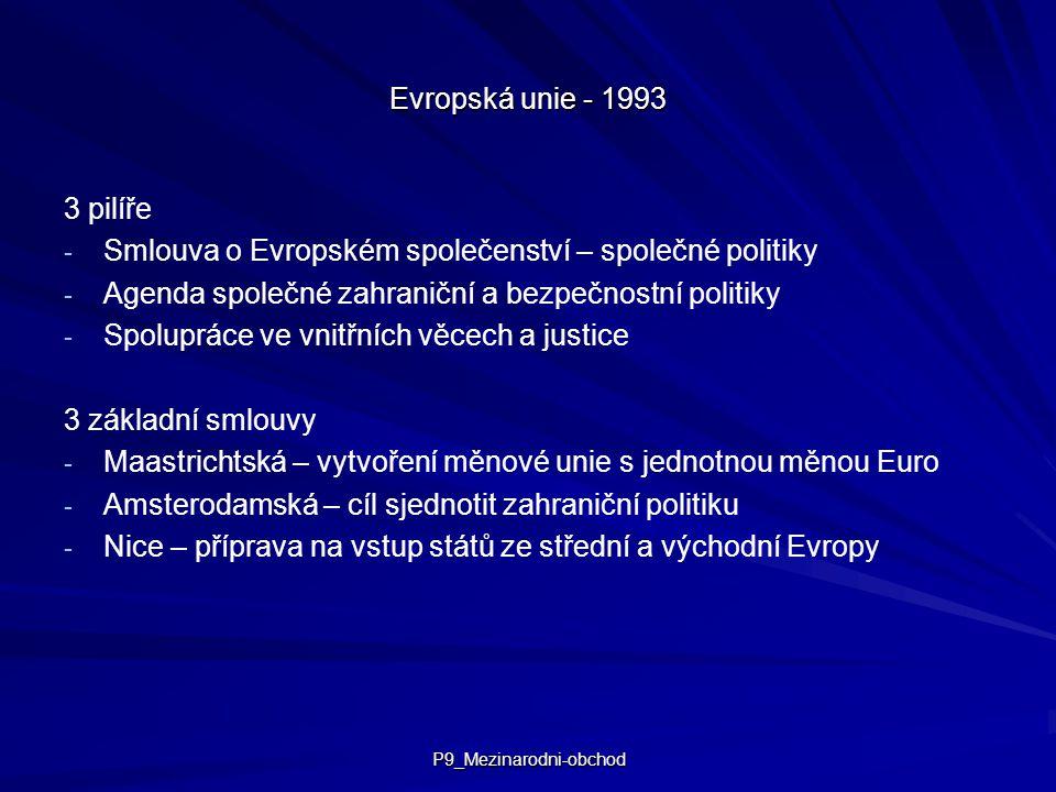 P9_Mezinarodni-obchod Evropská unie - 1993 3 pilíře - - Smlouva o Evropském společenství – společné politiky - - Agenda společné zahraniční a bezpečnostní politiky - - Spolupráce ve vnitřních věcech a justice 3 základní smlouvy - - Maastrichtská – vytvoření měnové unie s jednotnou měnou Euro - - Amsterodamská – cíl sjednotit zahraniční politiku - - Nice – příprava na vstup států ze střední a východní Evropy