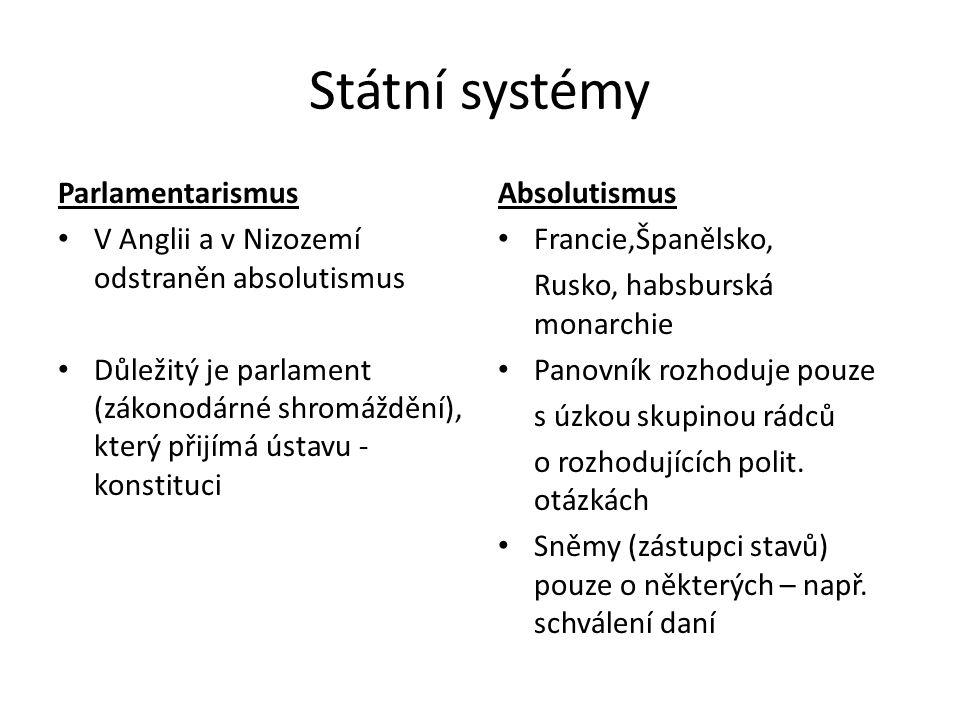 Státní systémy Parlamentarismus V Anglii a v Nizozemí odstraněn absolutismus Důležitý je parlament (zákonodárné shromáždění), který přijímá ústavu - k