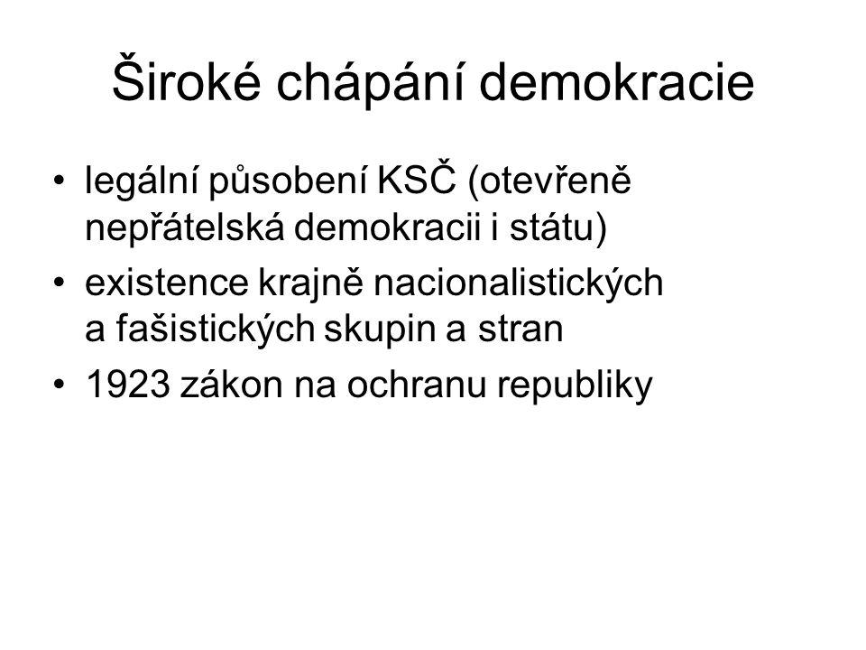 Široké chápání demokracie legální působení KSČ (otevřeně nepřátelská demokracii i státu) existence krajně nacionalistických a fašistických skupin a stran 1923 zákon na ochranu republiky