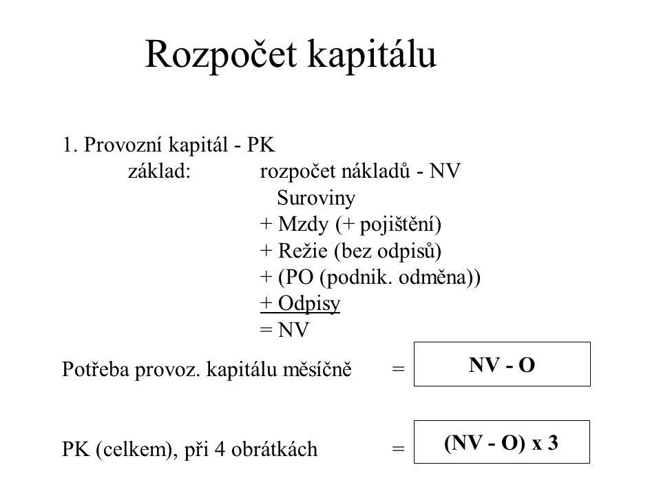1. Provozní kapitál - PK základ: rozpočet nákladů - NV Suroviny + Mzdy (+ pojištění) + Režie (bez odpisů) + (PO (podnik. odměna)) + Odpisy = NV Potřeb