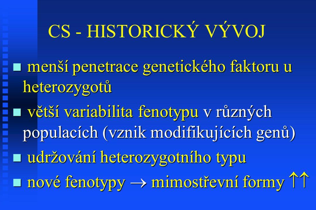 CS - HISTORICKÝ VÝVOJ menší penetrace genetického faktoru u heterozygotů menší penetrace genetického faktoru u heterozygotů větší variabilita fenotypu