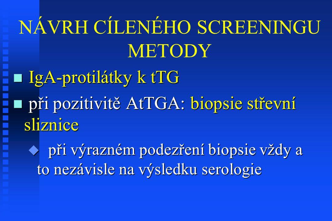 NÁVRH CÍLENÉHO SCREENINGU METODY IgA-protilátky k tTG IgA-protilátky k tTG při pozitivitě AtTGA: biopsie střevní sliznice při pozitivitě AtTGA: biopsi
