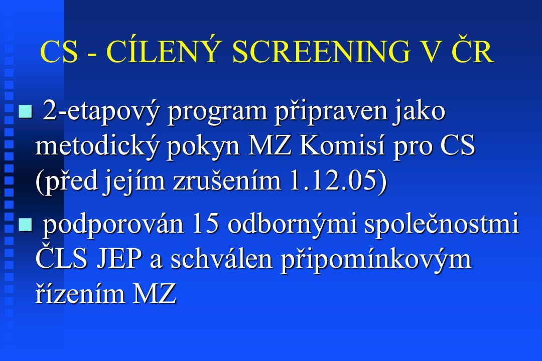 CS - CÍLENÝ SCREENING V ČR 2-etapový program připraven jako metodický pokyn MZ Komisí pro CS (před jejím zrušením 1.12.05) 2-etapový program připraven