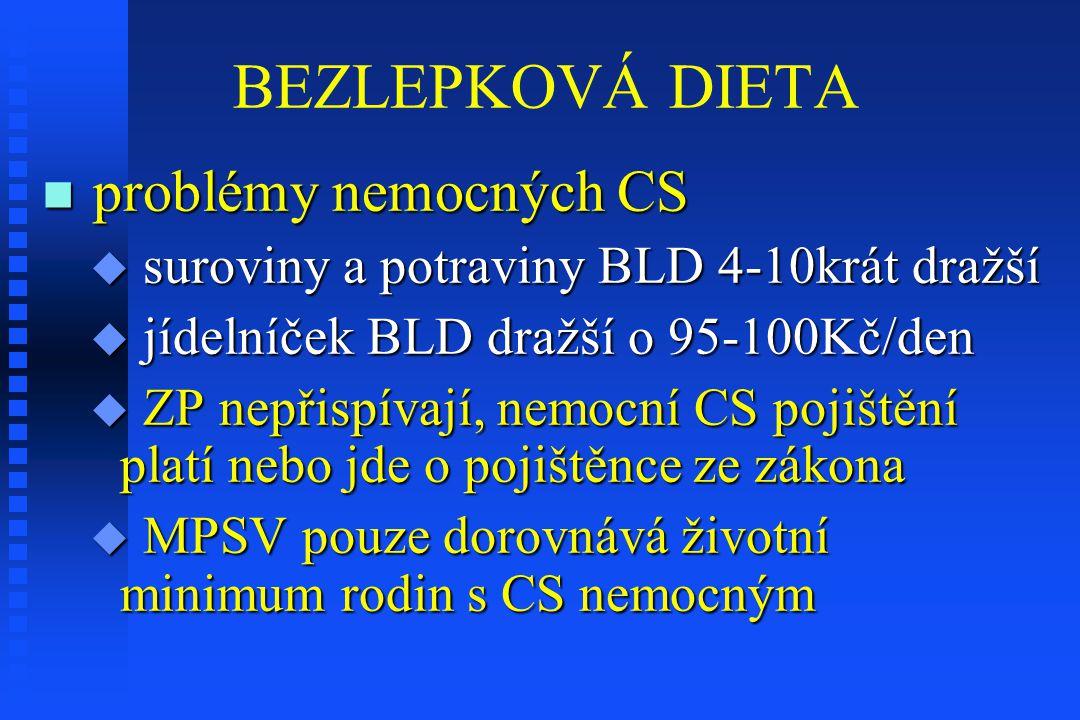 BEZLEPKOVÁ DIETA problémy nemocných CS problémy nemocných CS  suroviny a potraviny BLD 4-10krát dražší  jídelníček BLD dražší o 95-100Kč/den  ZP ne