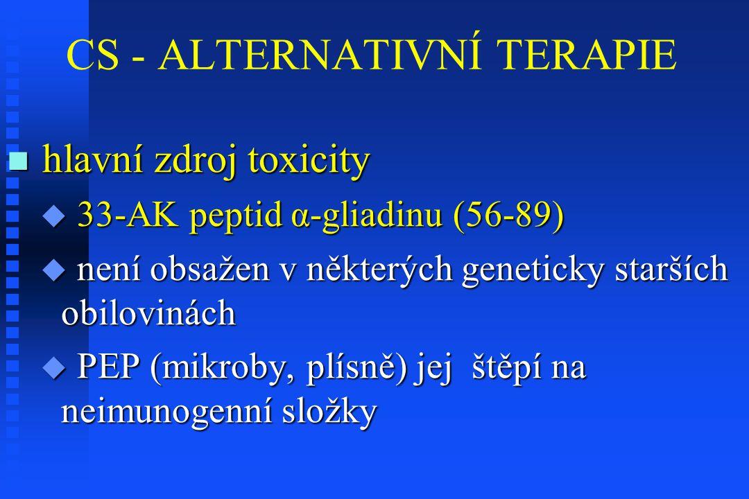 CS - ALTERNATIVNÍ TERAPIE hlavní zdroj toxicity hlavní zdroj toxicity  33-AK peptid α-gliadinu (56-89)  není obsažen v některých geneticky starších