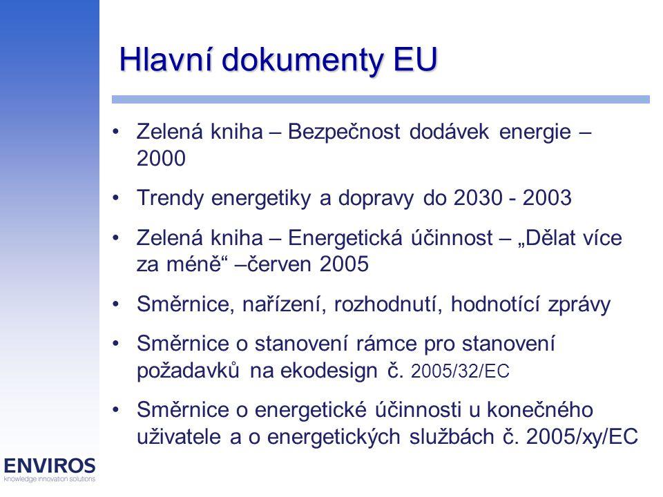 Hlavní dokumenty EU Zelená kniha – Bezpečnost dodávek energie – 2000 Trendy energetiky a dopravy do 2030 - 2003 Zelená kniha – Energetická účinnost –