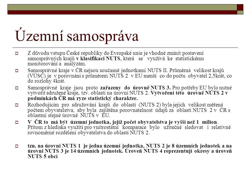 Územní samospráva  Z důvodu vstupu České republiky do Evropské unie je vhodné zmínit postavení samosprávných krajů v klasifikaci NUTS, která se využí