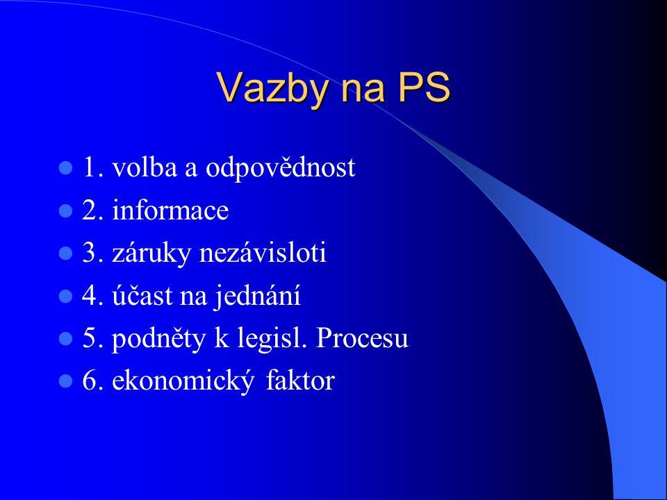 Vazby na PS 1. volba a odpovědnost 2. informace 3. záruky nezávisloti 4. účast na jednání 5. podněty k legisl. Procesu 6. ekonomický faktor