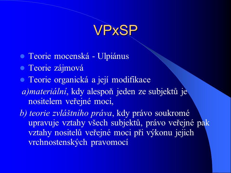 VPxSP Teorie mocenská - Ulpiánus Teorie zájmová Teorie organická a její modifikace a)materiální, kdy alespoň jeden ze subjektů je nositelem veřejné mo