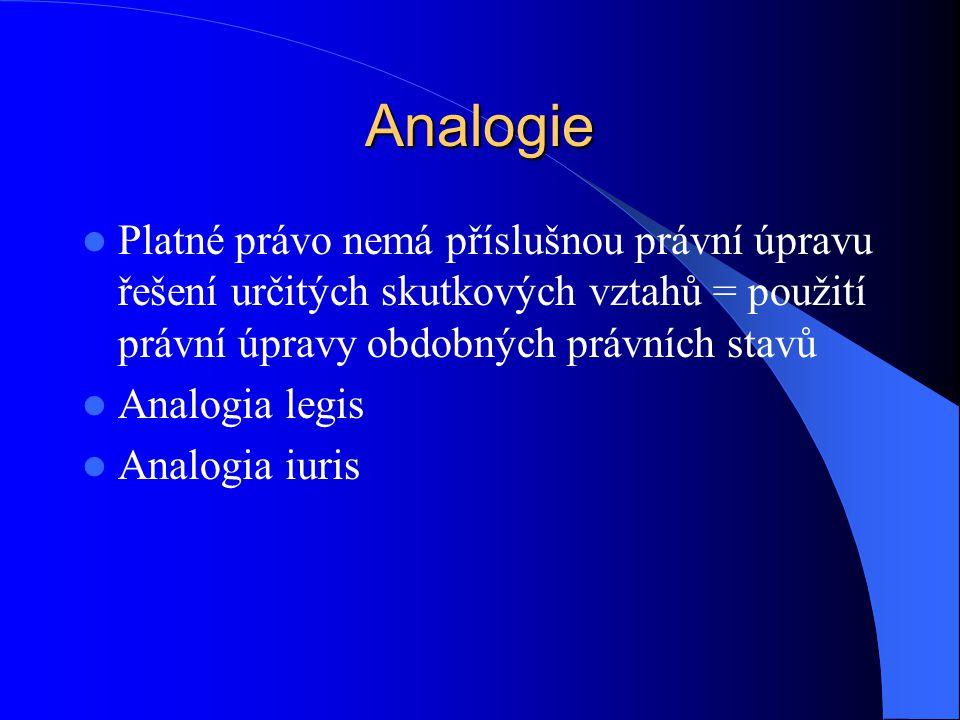 Analogie Platné právo nemá příslušnou právní úpravu řešení určitých skutkových vztahů = použití právní úpravy obdobných právních stavů Analogia legis