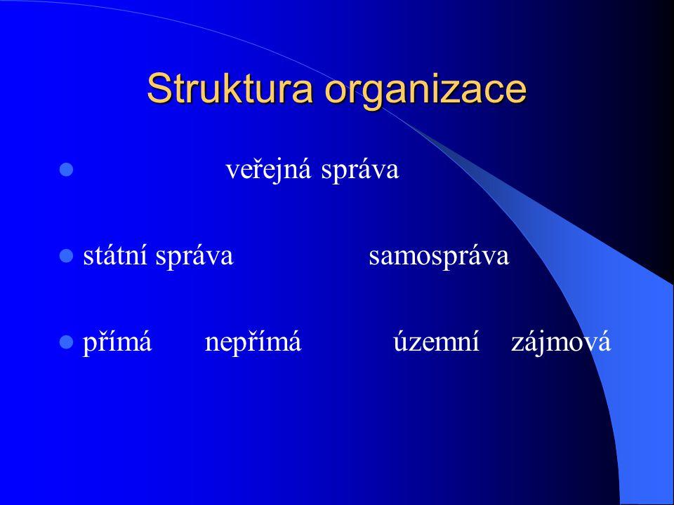 Struktura organizace veřejná správa státní správa samospráva přímá nepřímá územní zájmová