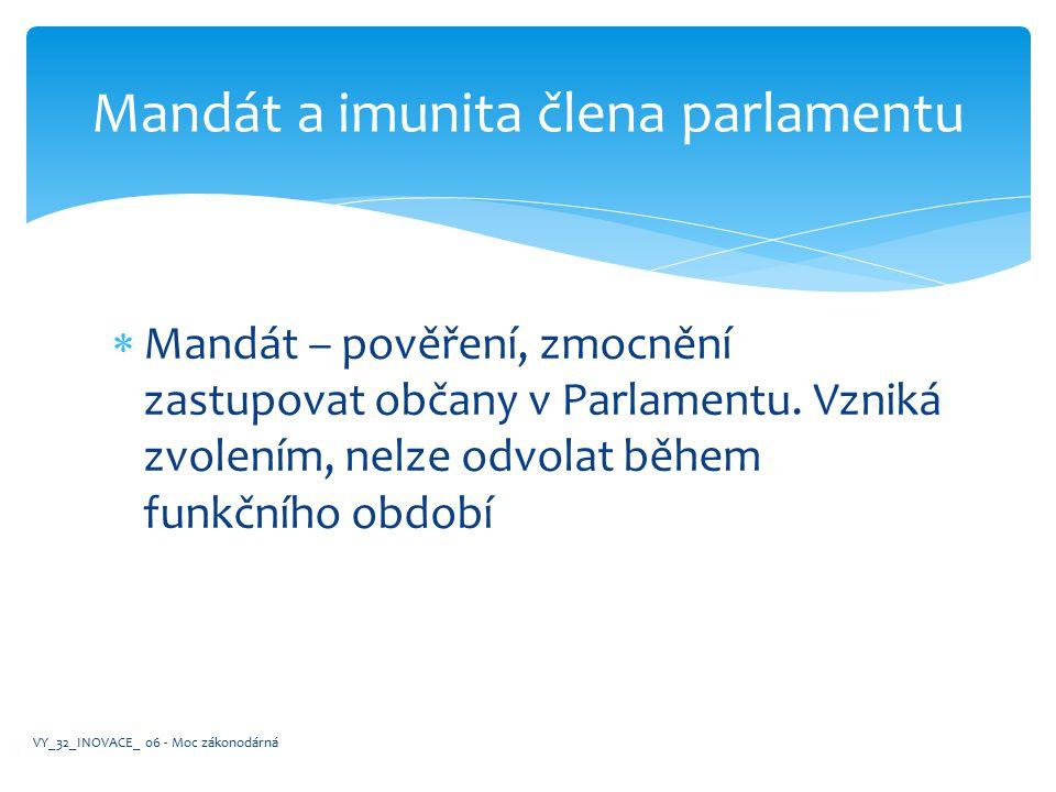  Mandát – pověření, zmocnění zastupovat občany v Parlamentu. Vzniká zvolením, nelze odvolat během funkčního období Mandát a imunita člena parlamentu