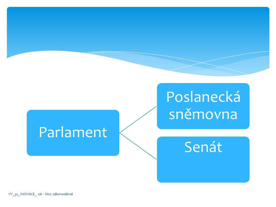  Má 200 poslanců volených na 4 roky  Poslancem se může stát každý občan ČR starší 21 let Poslanecká sněmovna VY_32_INOVACE_ 06 - Moc zákonodárná