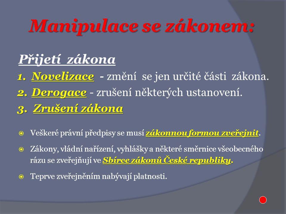 Manipulace se zákonem: Přijetí zákona 1.Novelizace 1.Novelizace - změní se jen určité části zákona.