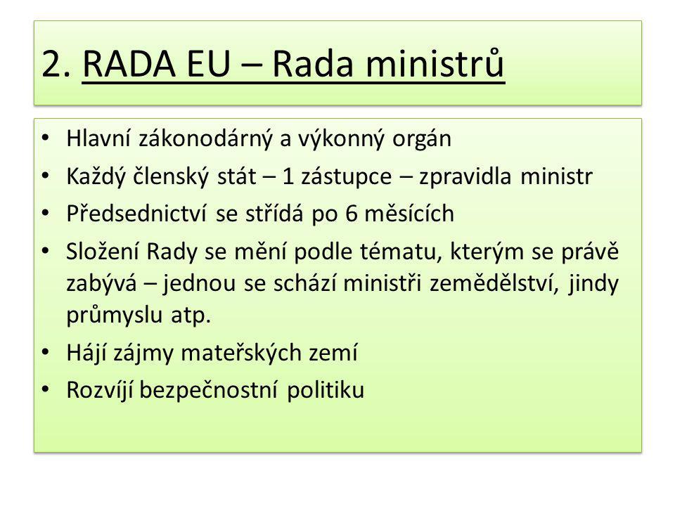 2. RADA EU – Rada ministrů Hlavní zákonodárný a výkonný orgán Každý členský stát – 1 zástupce – zpravidla ministr Předsednictví se střídá po 6 měsícíc