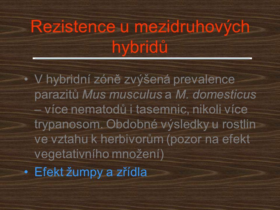 V hybridní zóně zvýšená prevalence parazitů Mus musculus a M. domesticus – více nematodů i tasemnic, nikoli více trypanosom. Obdobné výsledky u rostli
