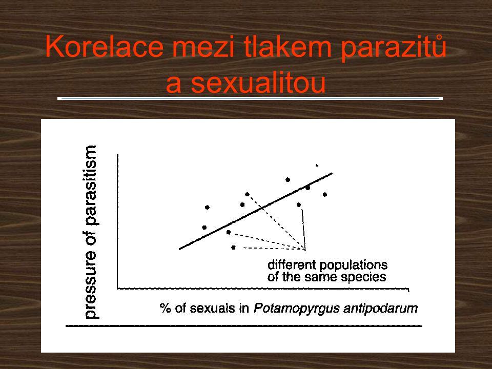 Korelace mezi tlakem parazitů a sexualitou