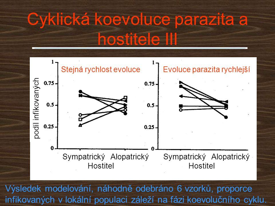 Cyklická koevoluce parazita a hostitele III Stejná rychlost evoluceEvoluce parazita rychlejší Výsledek modelování, náhodně odebráno 6 vzorků, proporce