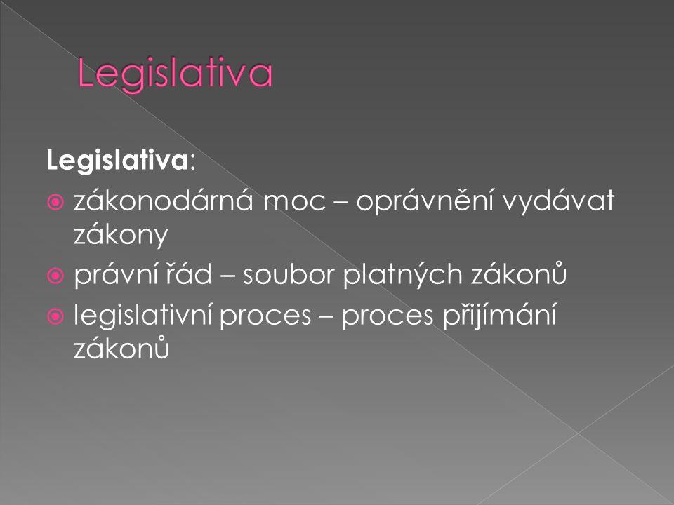 Legislativa :  zákonodárná moc – oprávnění vydávat zákony  právní řád – soubor platných zákonů  legislativní proces – proces přijímání zákonů