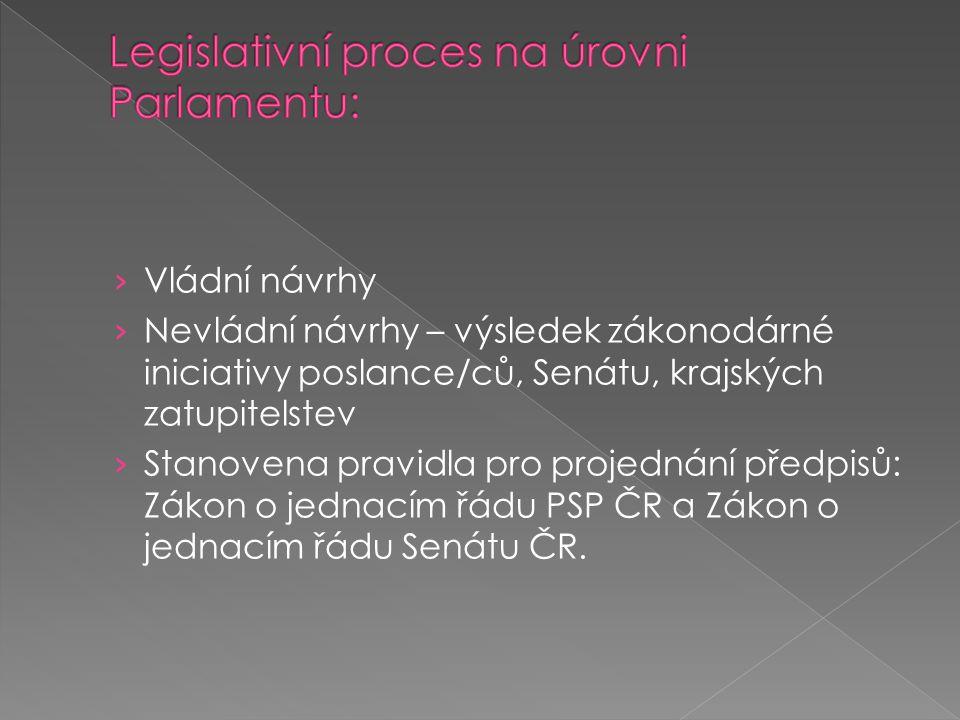 › Vládní návrhy › Nevládní návrhy – výsledek zákonodárné iniciativy poslance/ců, Senátu, krajských zatupitelstev › Stanovena pravidla pro projednání p