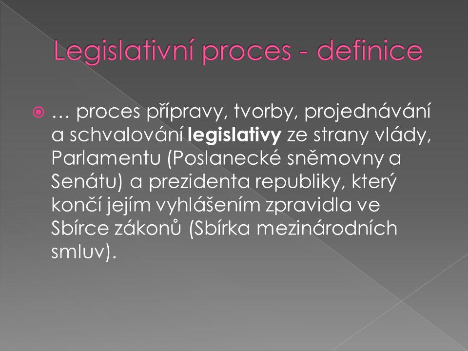 Legislativní proces jako:  prostředek artikulace zájmů  způsob prosazování vládní politiky  způsob parlamentní kontroly vlády  způsob plnění závazků vyplývajících z mezinárodního práva