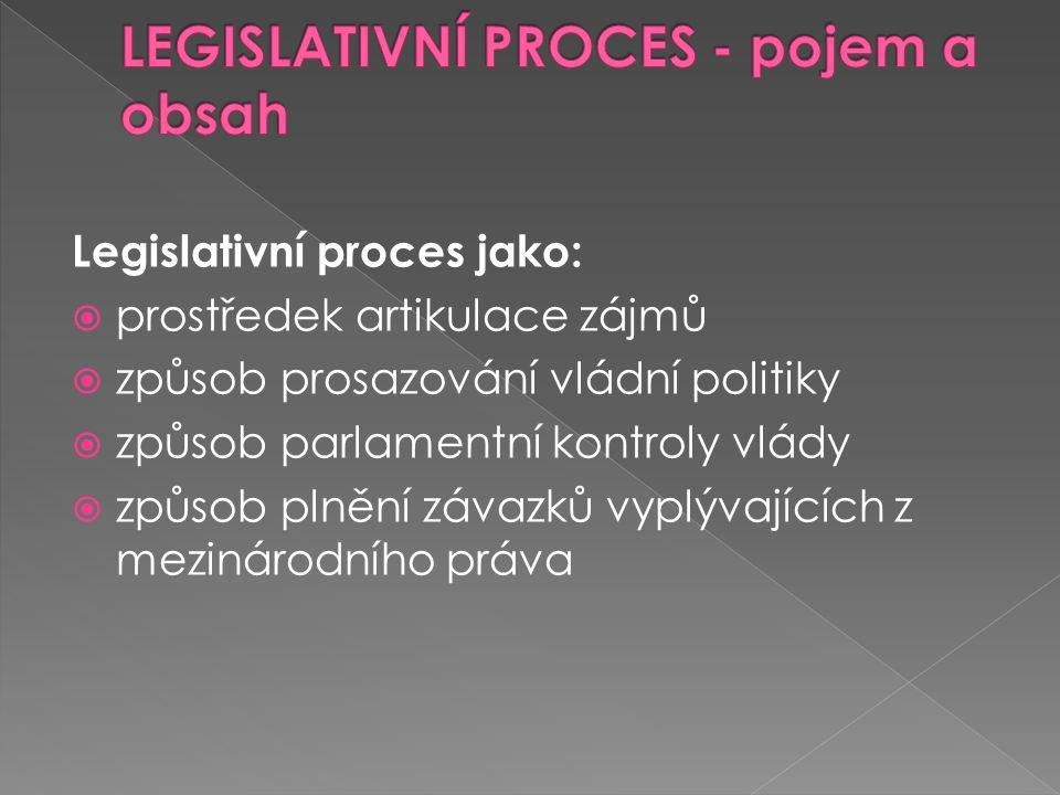 Legislativní proces jako:  prostředek artikulace zájmů  způsob prosazování vládní politiky  způsob parlamentní kontroly vlády  způsob plnění závaz