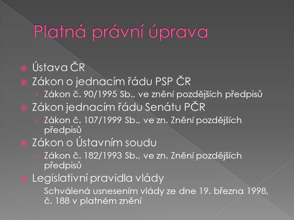  Ústava ČR  Zákon o jednacím řádu PSP ČR › Zákon č. 90/1995 Sb., ve znění pozdějších předpisů  Zákon jednacím řádu Senátu PČR › Zákon č. 107/1999 S
