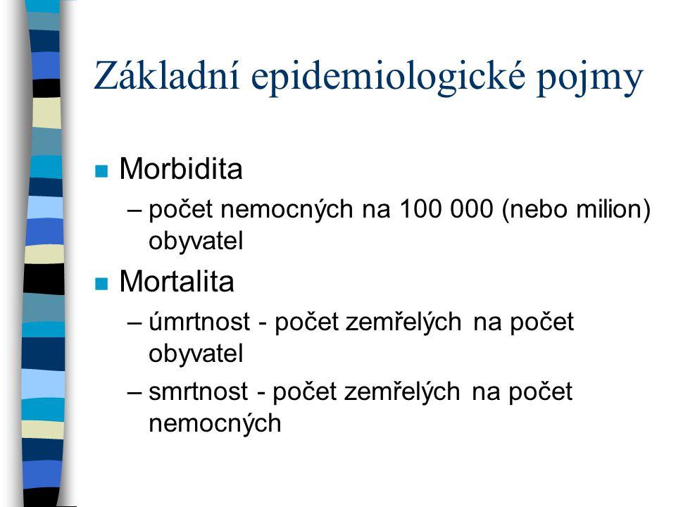 Základní epidemiologické pojmy n Morbidita –počet nemocných na 100 000 (nebo milion) obyvatel n Mortalita –úmrtnost - počet zemřelých na počet obyvate