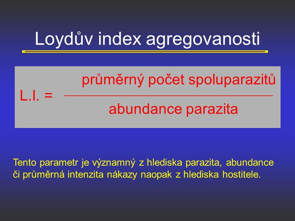 Loydův index agregovanosti L.I. = průměrný počet spoluparazitů abundance parazita Tento parametr je významný z hlediska parazita, abundance či průměrn