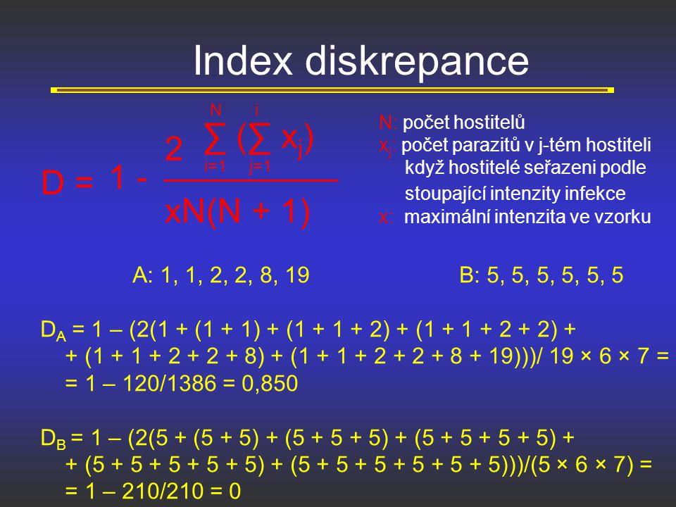 Index diskrepance D = ∑ (∑ x j ) i=1j=1 iN xN(N + 1) 2 1 - N: počet hostitelů x j : počet parazitů v j-tém hostiteli když hostitelé seřazeni podle sto